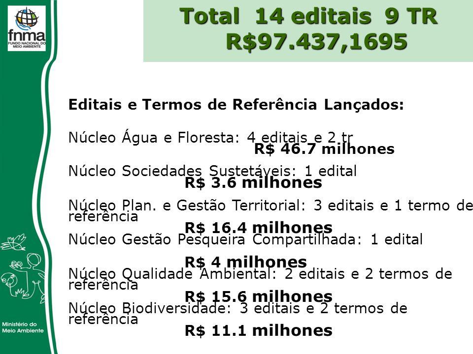 Total 14 editais 9 TR R$97.437,1695 Editais e Termos de Referência Lançados: Núcleo Água e Floresta: 4 editais e 2 tr.