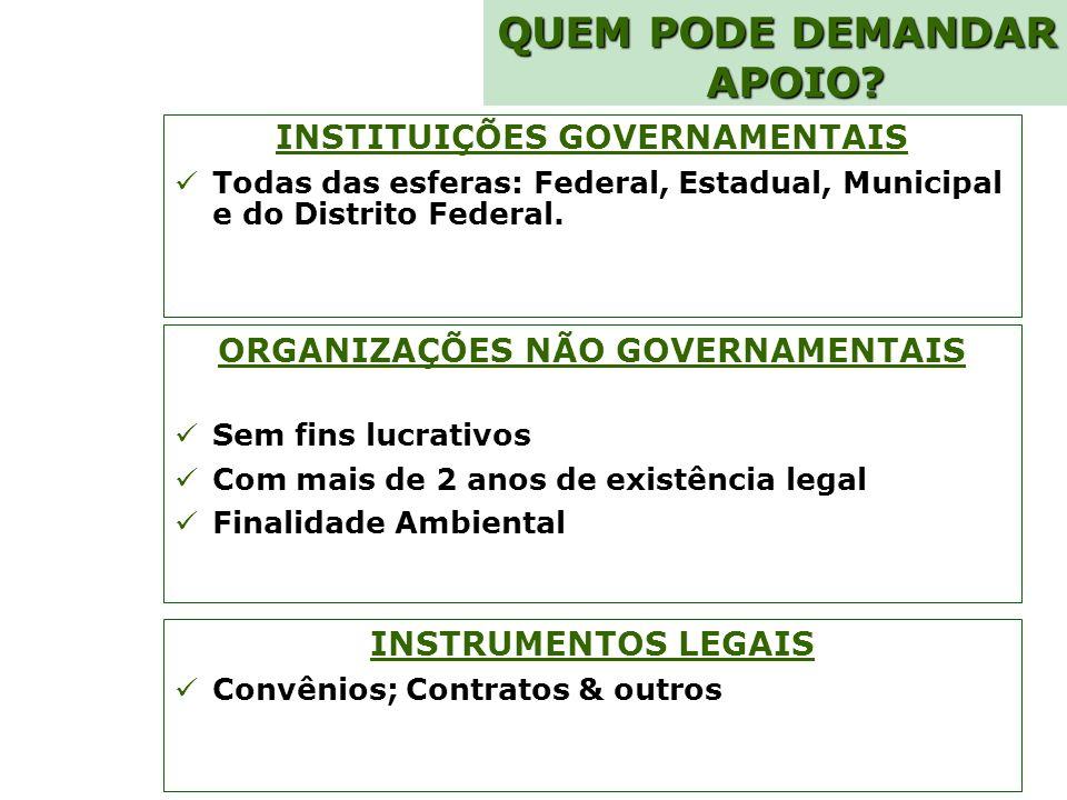 QUEM PODE DEMANDAR APOIO ORGANIZAÇÕES NÃO GOVERNAMENTAIS
