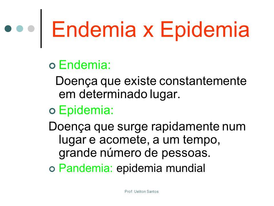 Endemia x Epidemia Endemia: