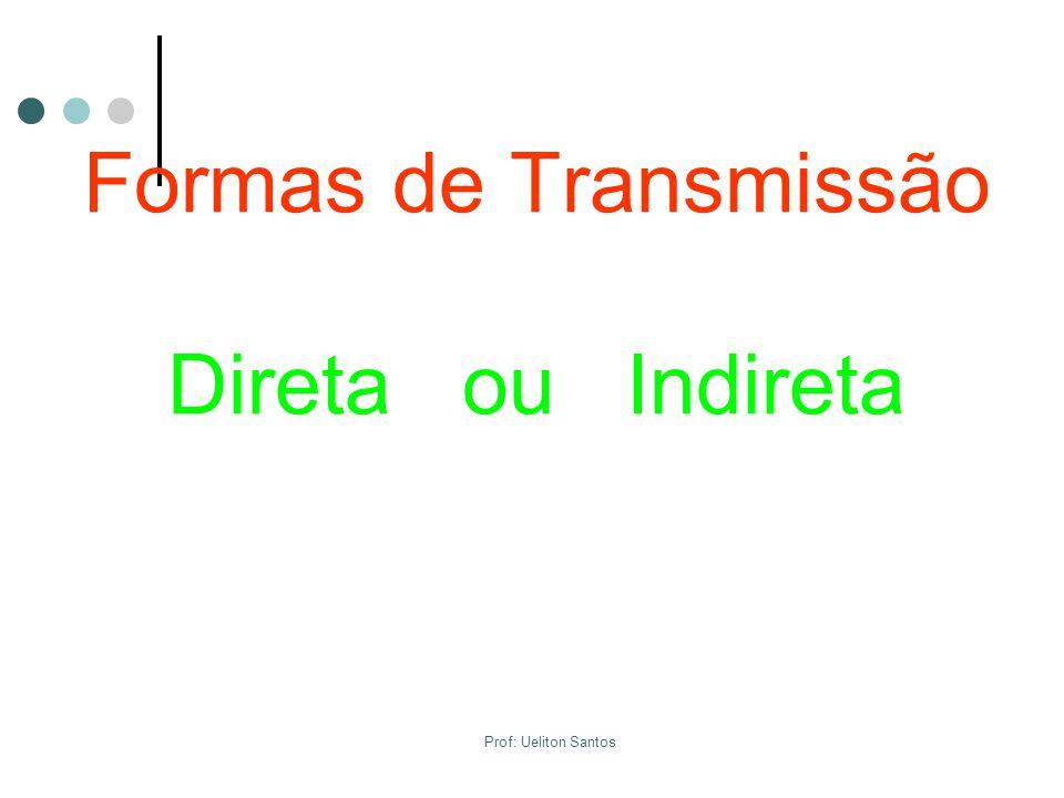Formas de Transmissão Direta ou Indireta