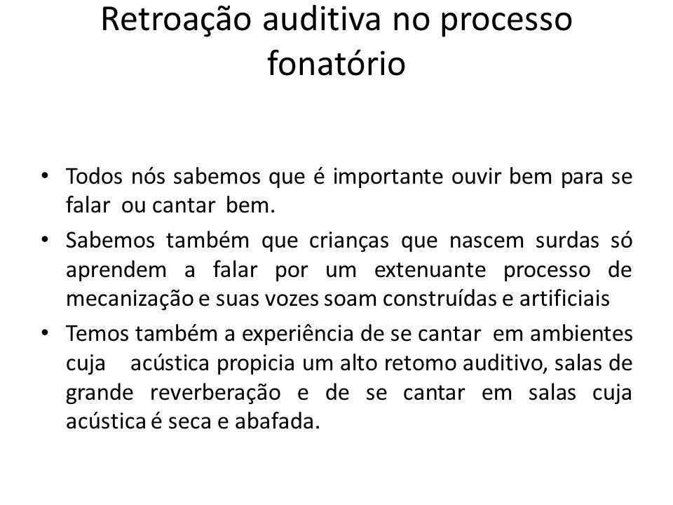 Retroação auditiva no processo fonatório