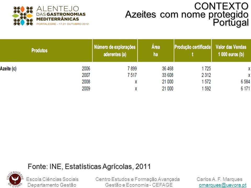 CONTEXTO Azeites com nome protegido Portugal