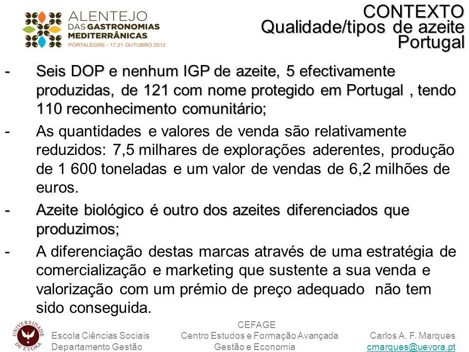 CONTEXTO Qualidade/tipos de azeite Portugal