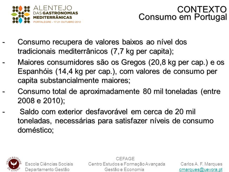 CONTEXTO Consumo em Portugal