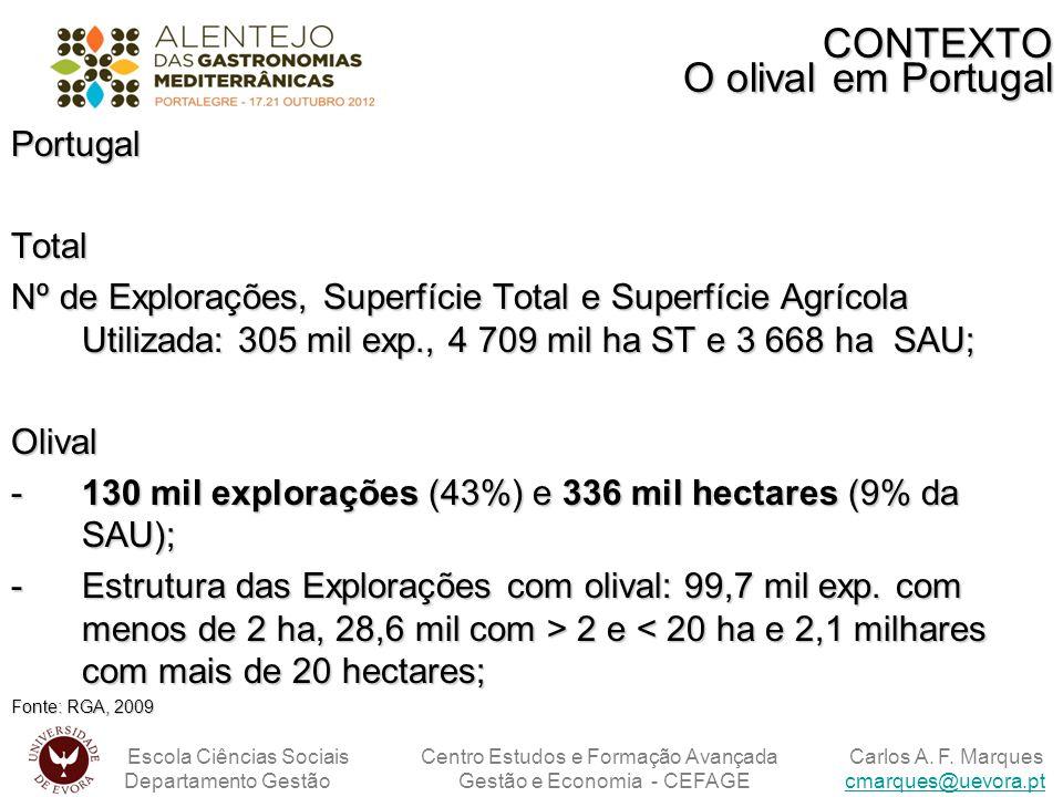 CONTEXTO O olival em Portugal