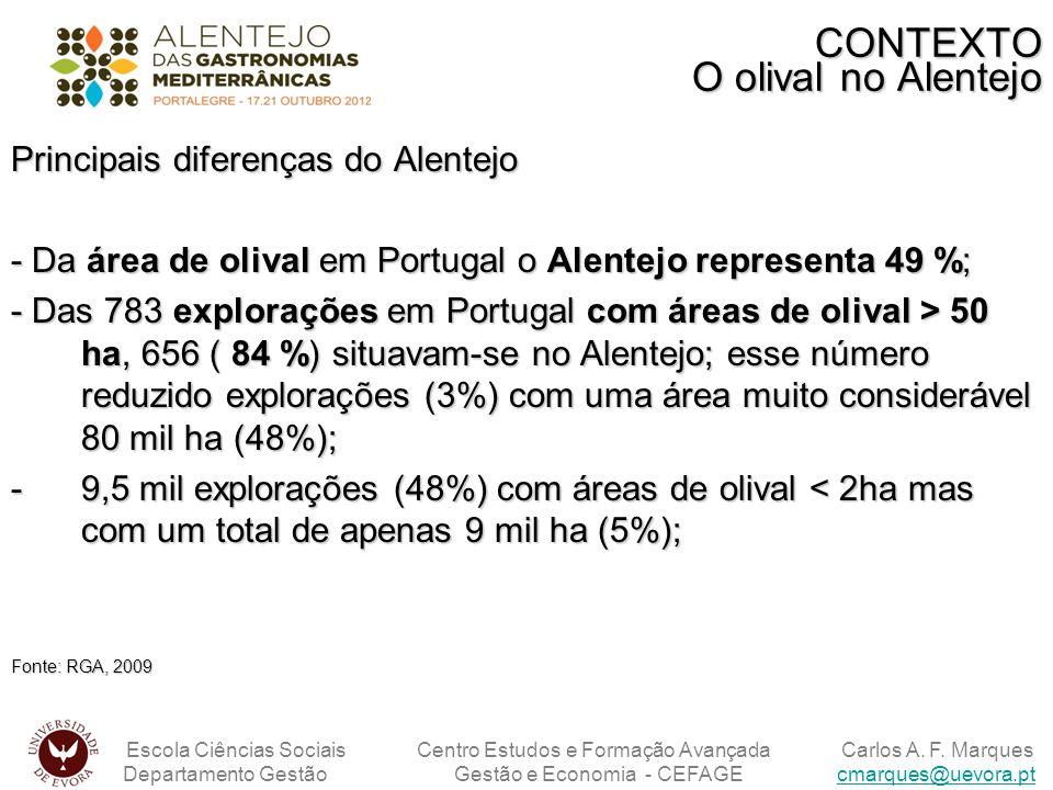 CONTEXTO O olival no Alentejo