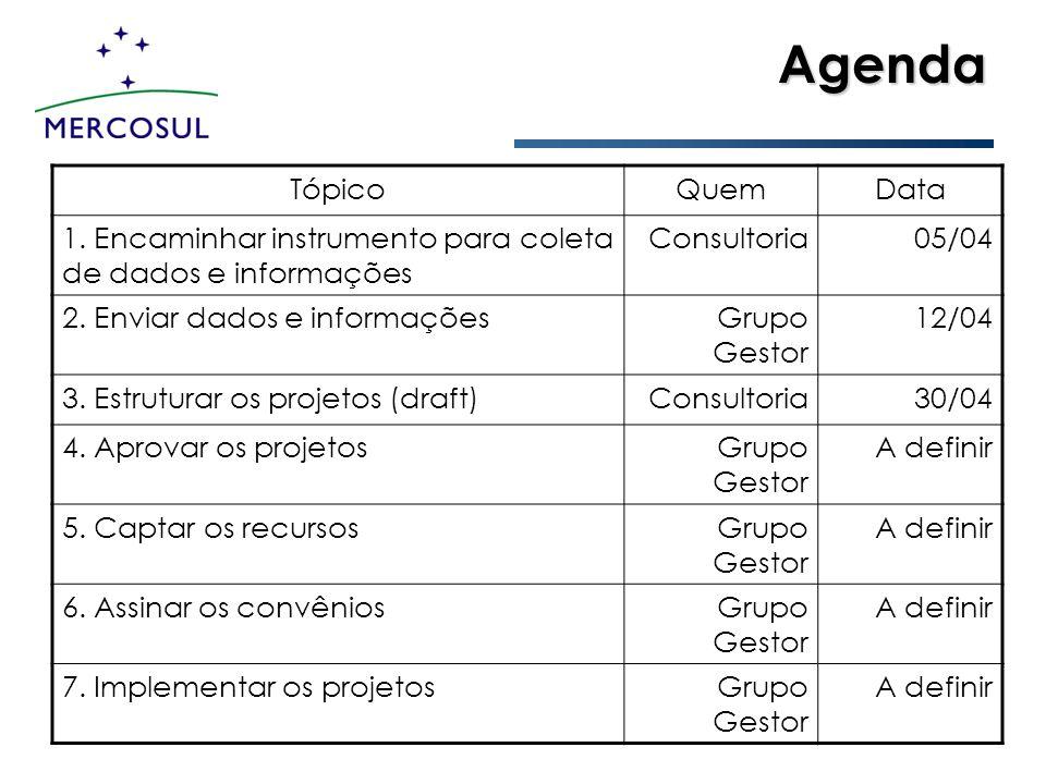 Agenda Tópico Quem Data