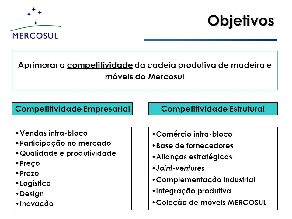 Competitividade Empresarial Competitividade Estrutural