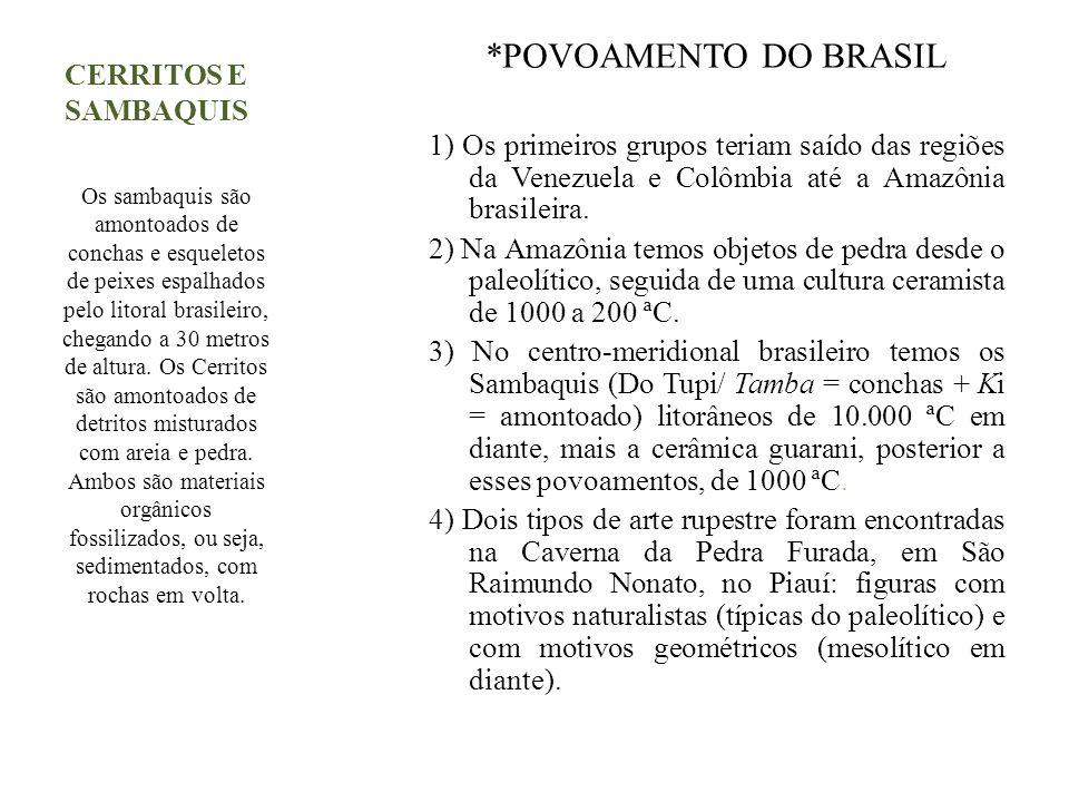 *POVOAMENTO DO BRASIL CERRITOS E SAMBAQUIS