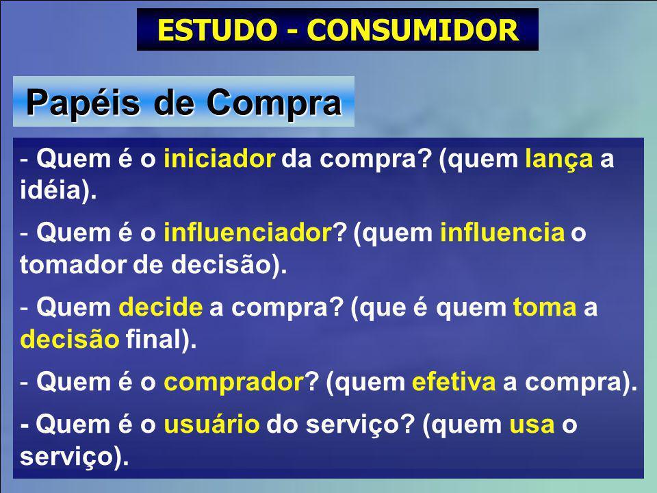 Papéis de Compra ESTUDO - CONSUMIDOR