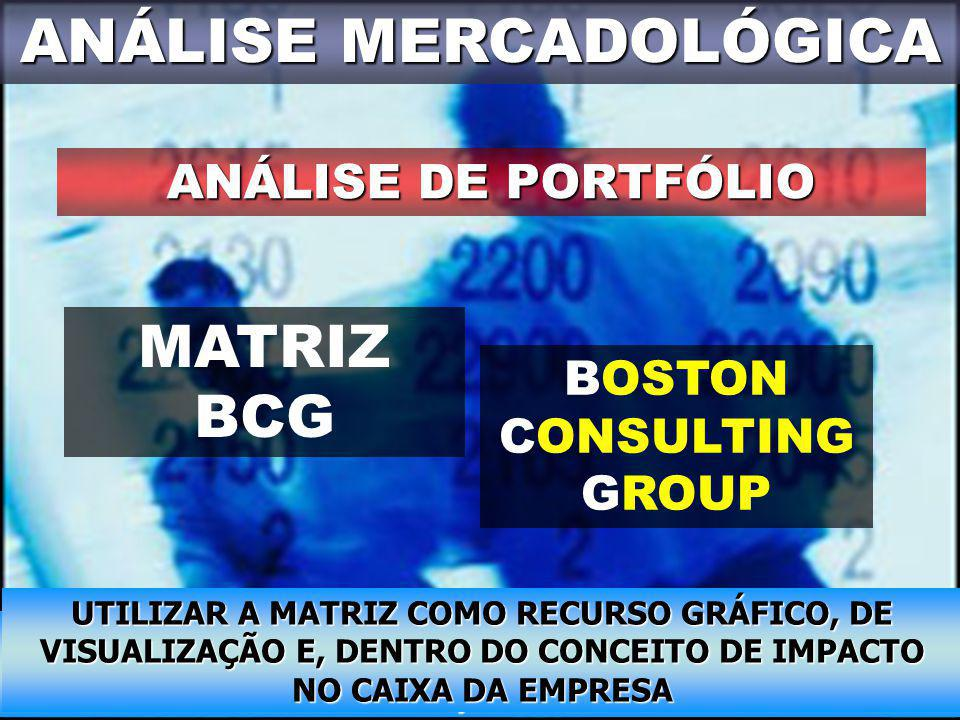 ANÁLISE MERCADOLÓGICA BOSTON CONSULTING GROUP