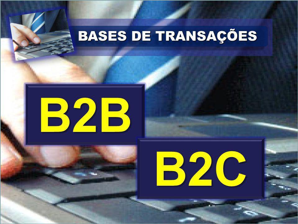 BASES DE TRANSAÇÕES B2B B2C