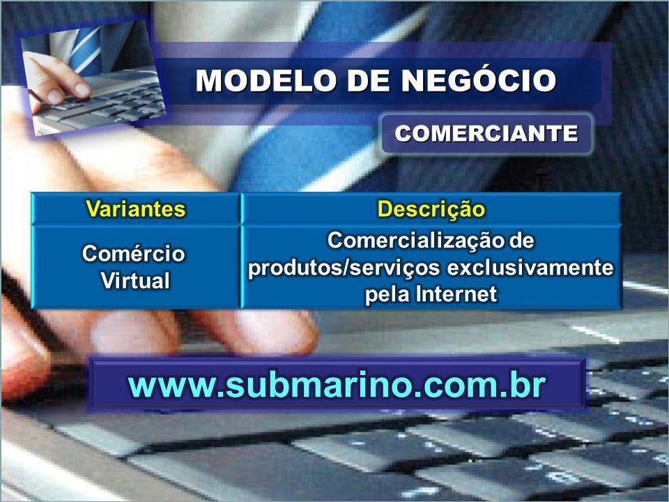 Comercialização de produtos/serviços exclusivamente pela Internet
