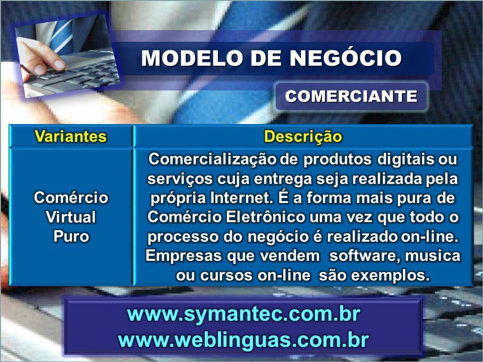 www.symantec.com.br www.weblinguas.com.br