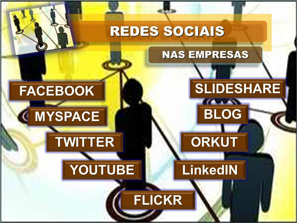 REDES SOCIAIS SLIDESHARE FACEBOOK BLOG MYSPACE TWITTER ORKUT YOUTUBE