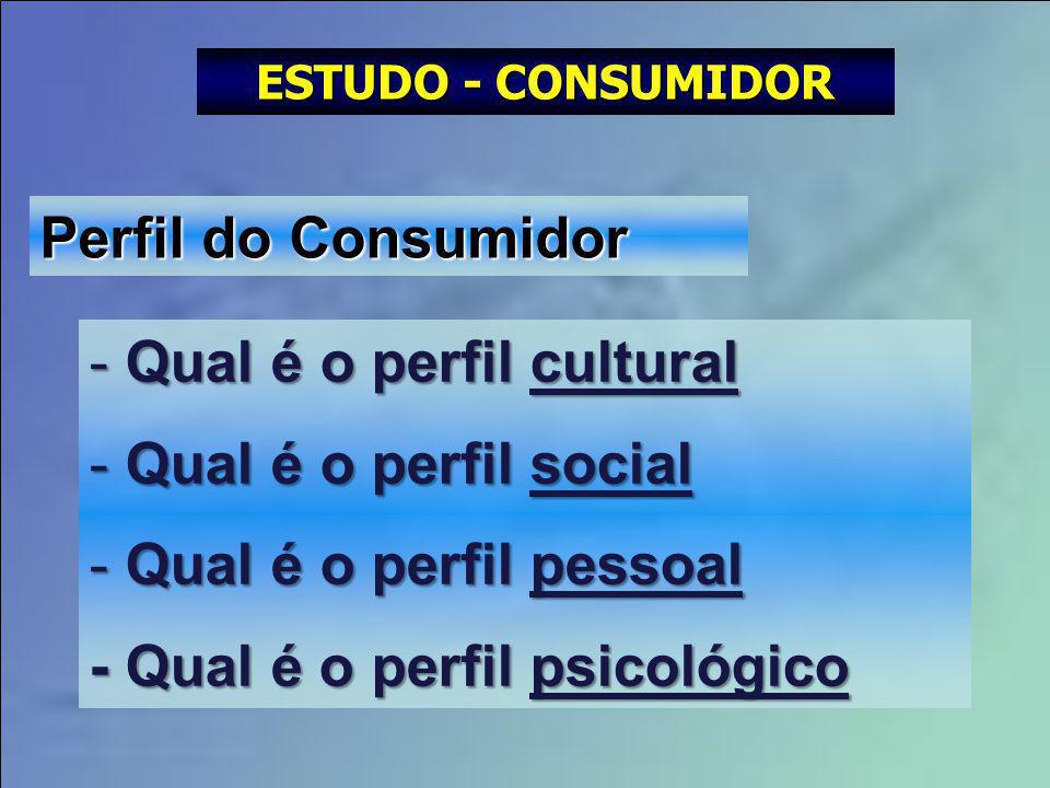 Qual é o perfil cultural Qual é o perfil social