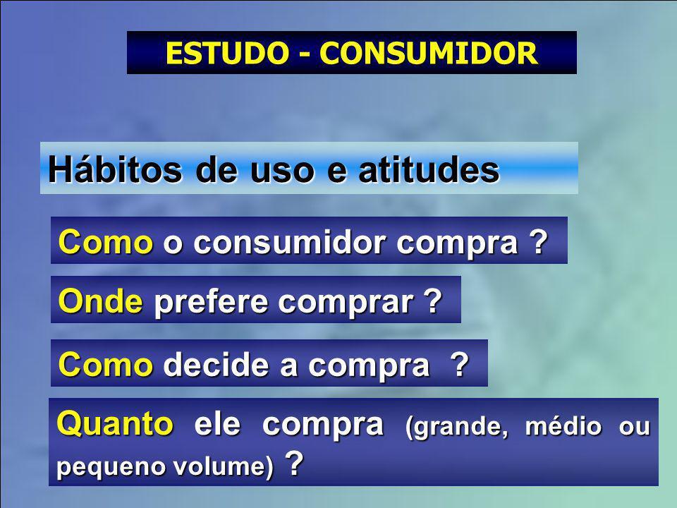 Hábitos de uso e atitudes