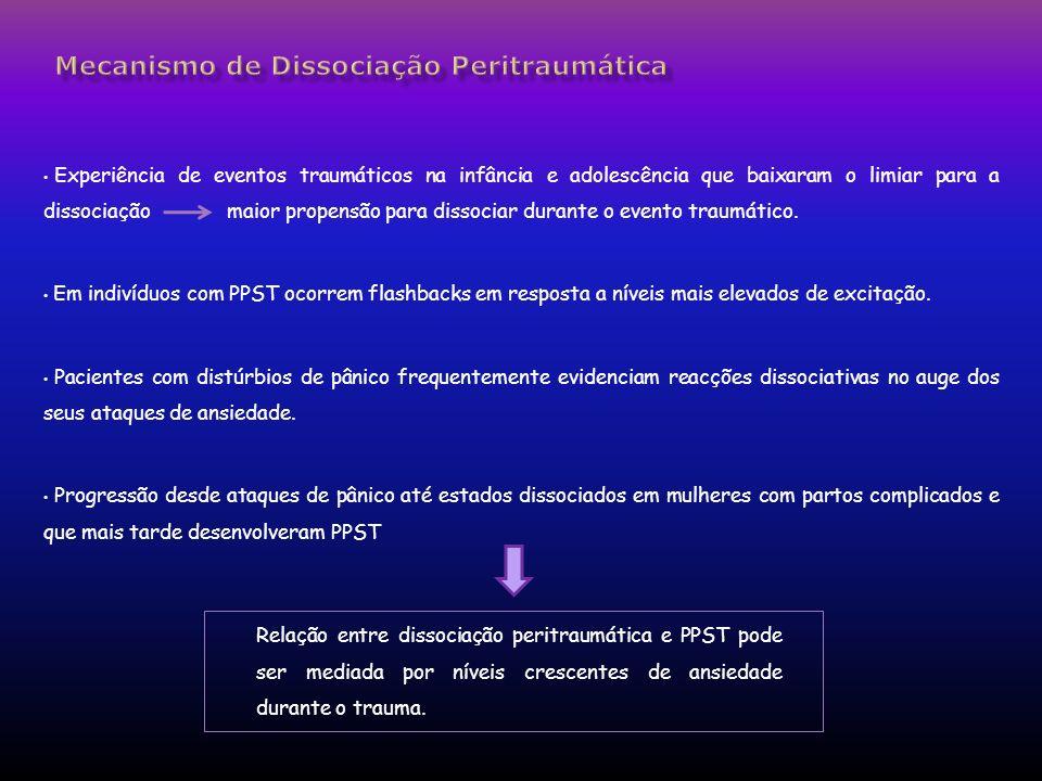 Mecanismo de Dissociação Peritraumática