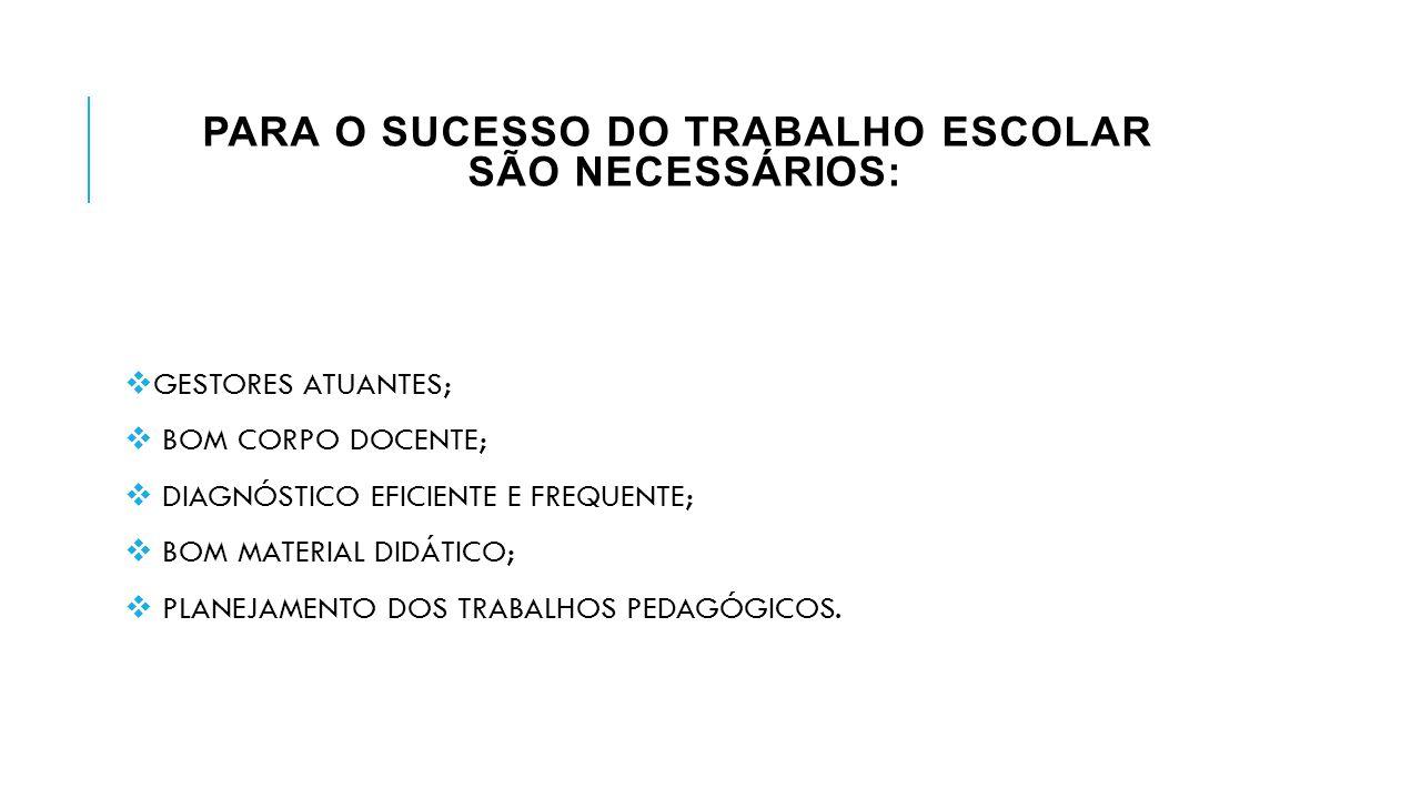 Para o sucesso do trabalho escolar são necessários: