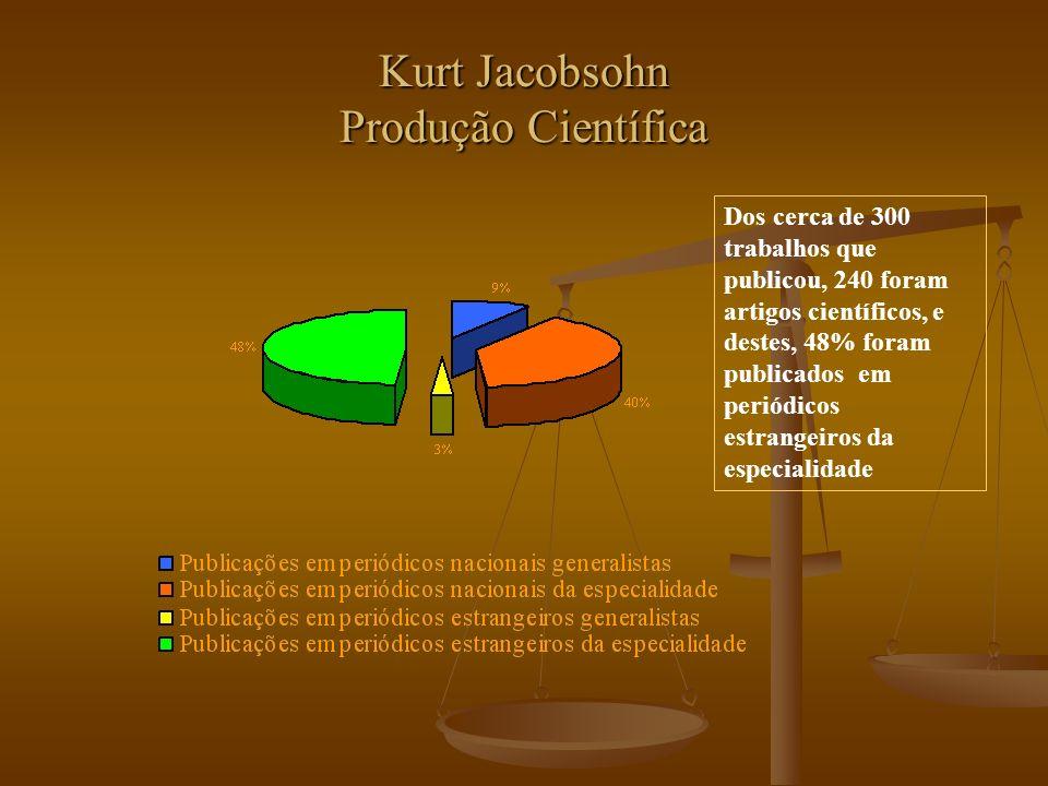 Kurt Jacobsohn Produção Científica