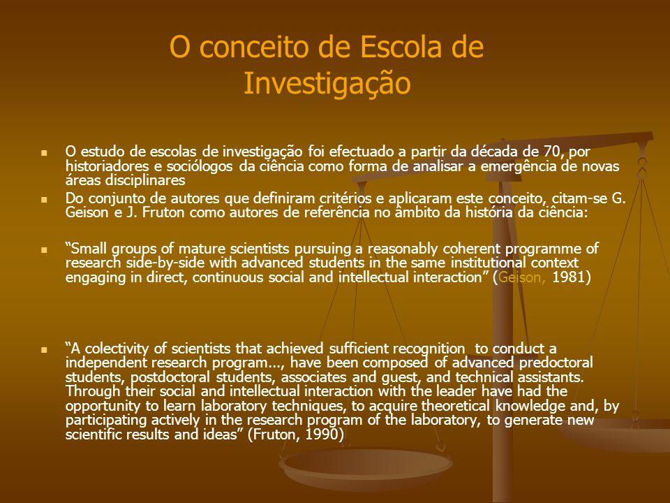 O conceito de Escola de Investigação