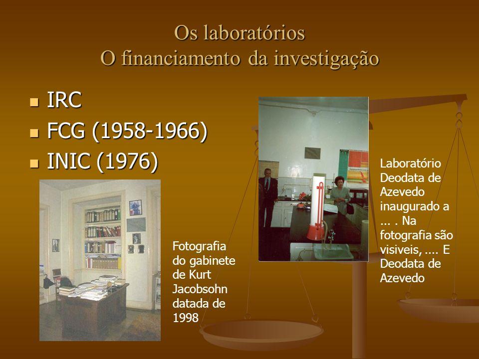 Os laboratórios O financiamento da investigação