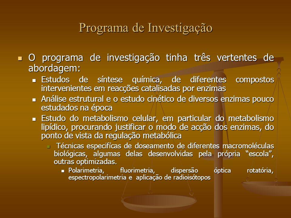 Programa de Investigação
