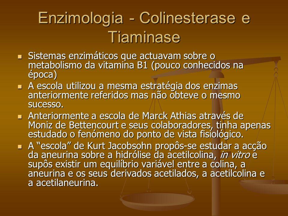 Enzimologia - Colinesterase e Tiaminase
