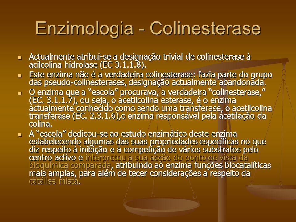 Enzimologia - Colinesterase