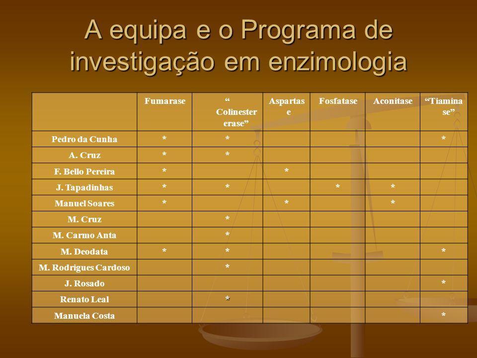 A equipa e o Programa de investigação em enzimologia