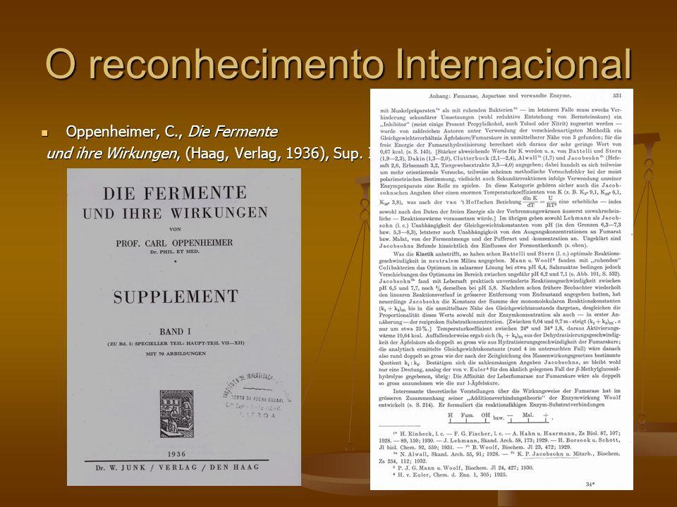 O reconhecimento Internacional