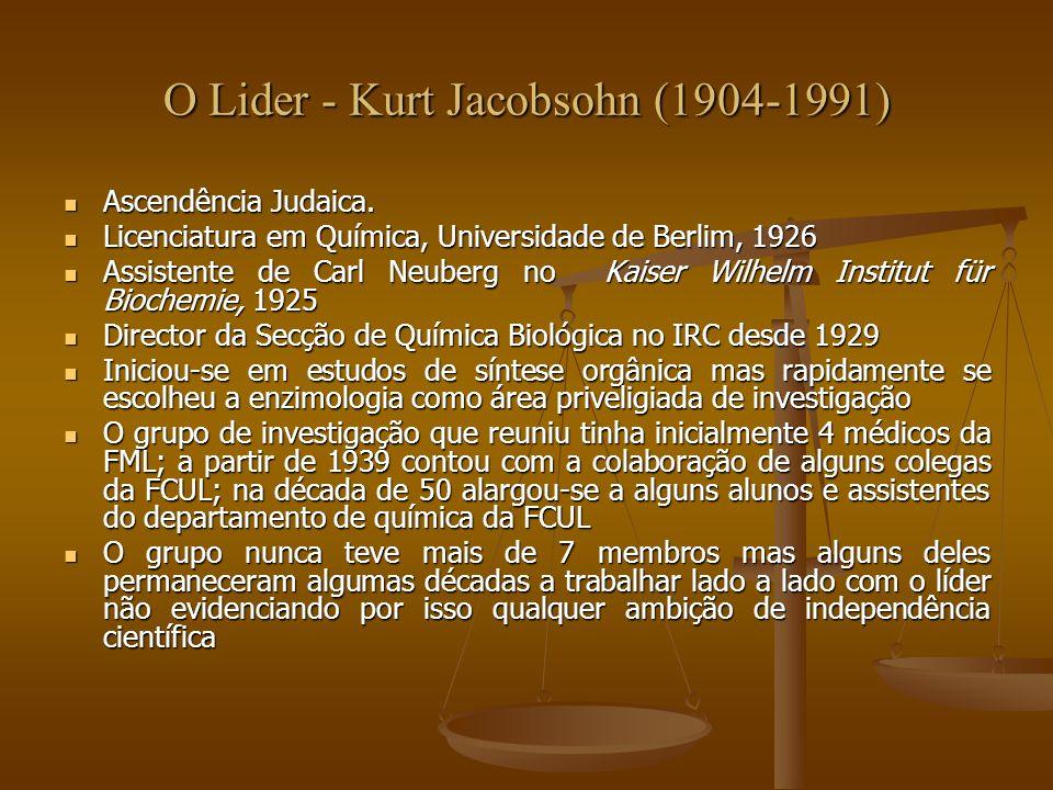O Lider - Kurt Jacobsohn (1904-1991)