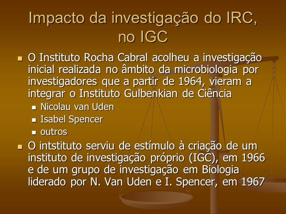 Impacto da investigação do IRC, no IGC