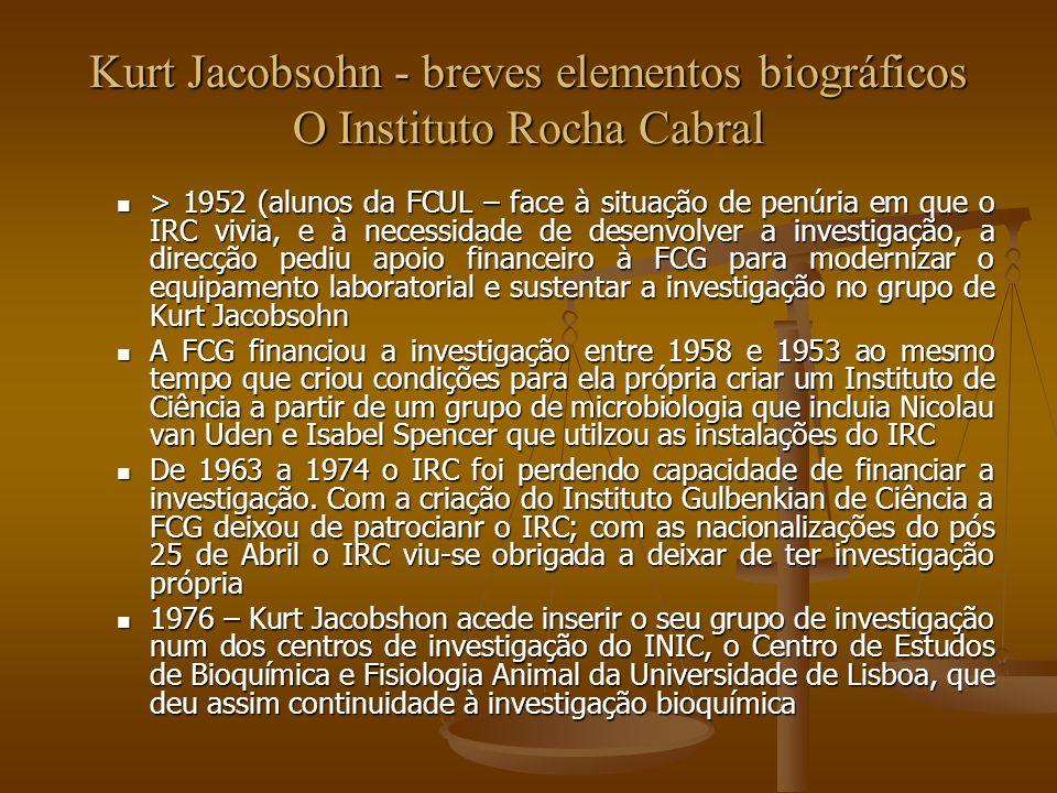 Kurt Jacobsohn - breves elementos biográficos O Instituto Rocha Cabral