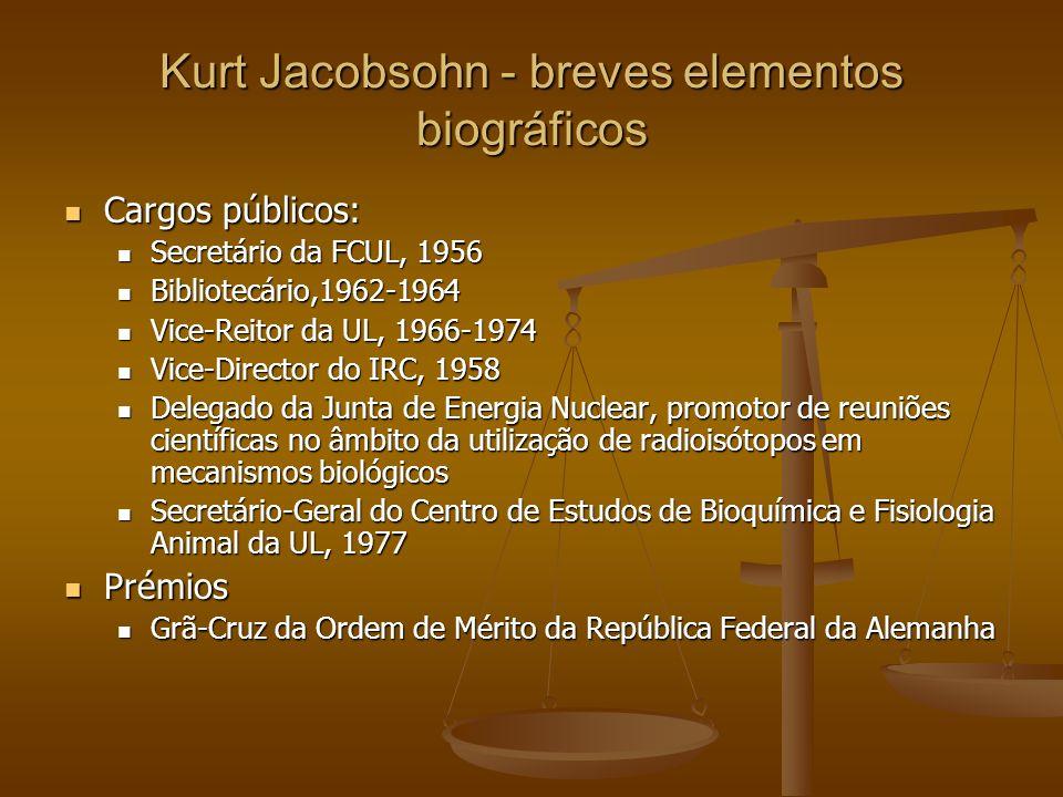 Kurt Jacobsohn - breves elementos biográficos