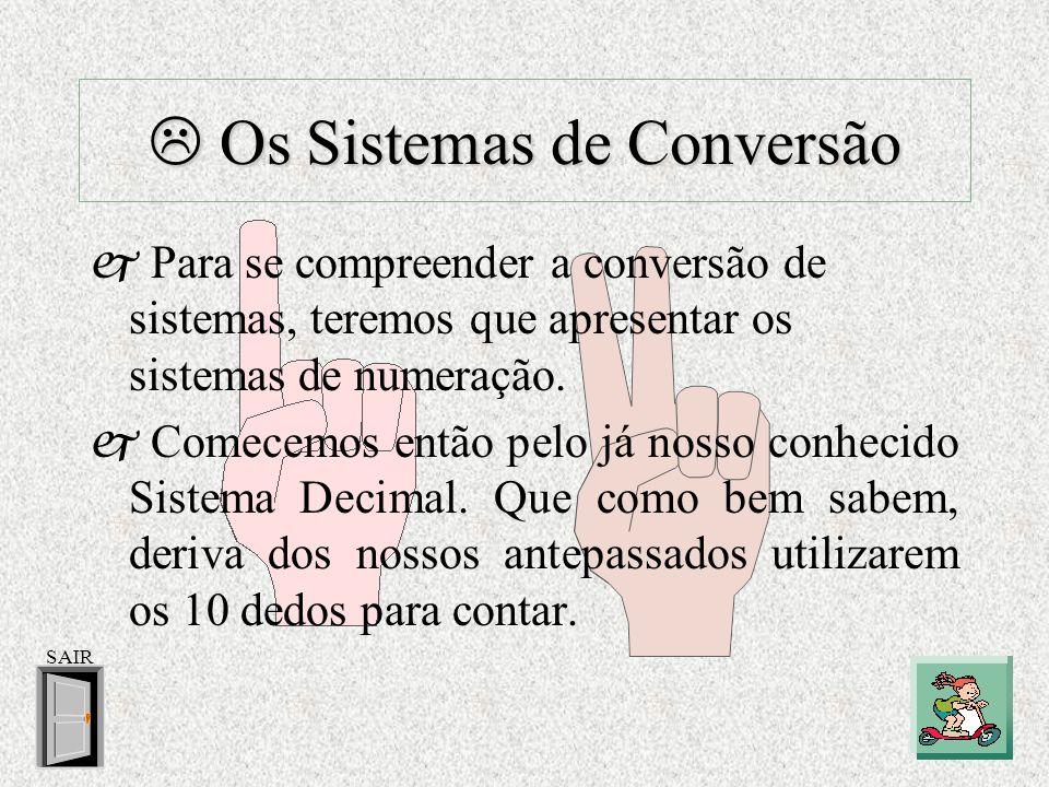 Os Sistemas de Conversão