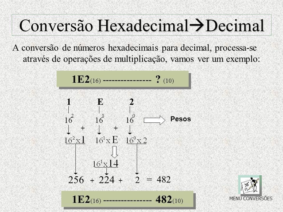 Conversão HexadecimalDecimal