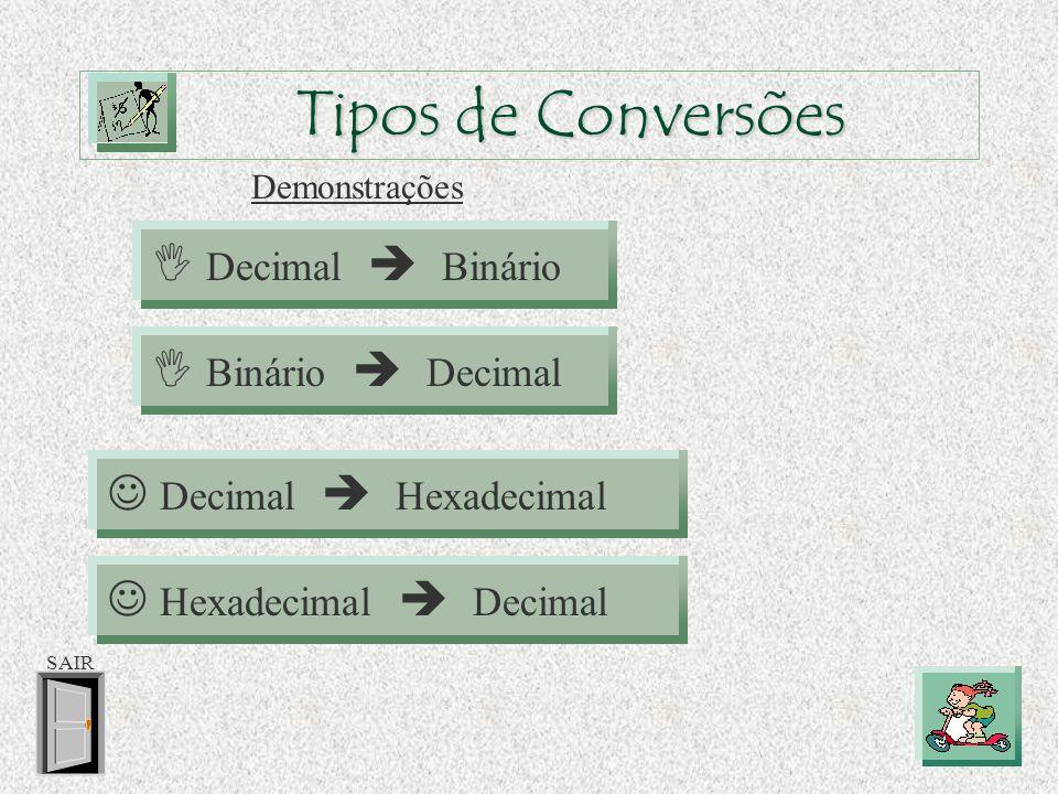 Tipos de Conversões Decimal  Binário Binário  Decimal