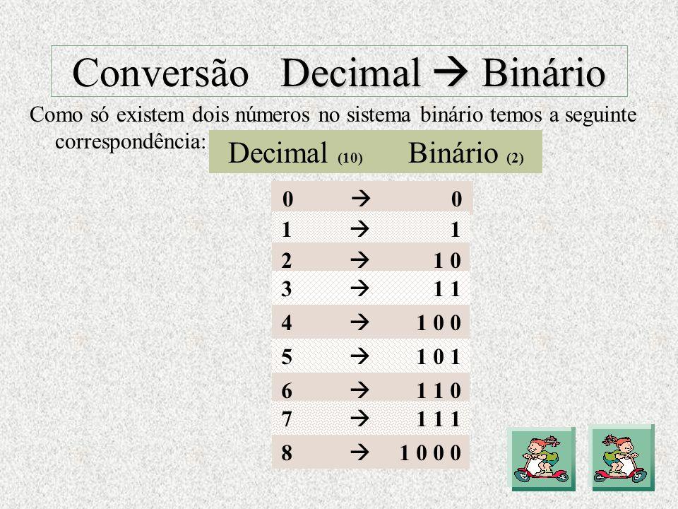 Conversão Decimal  Binário