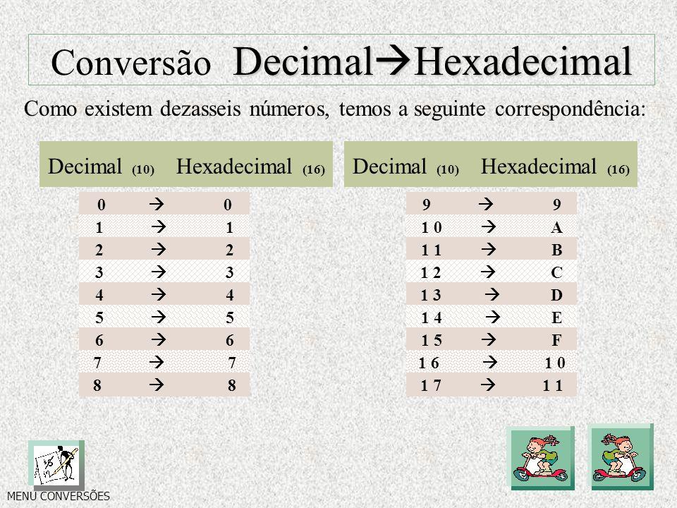 Conversão DecimalHexadecimal