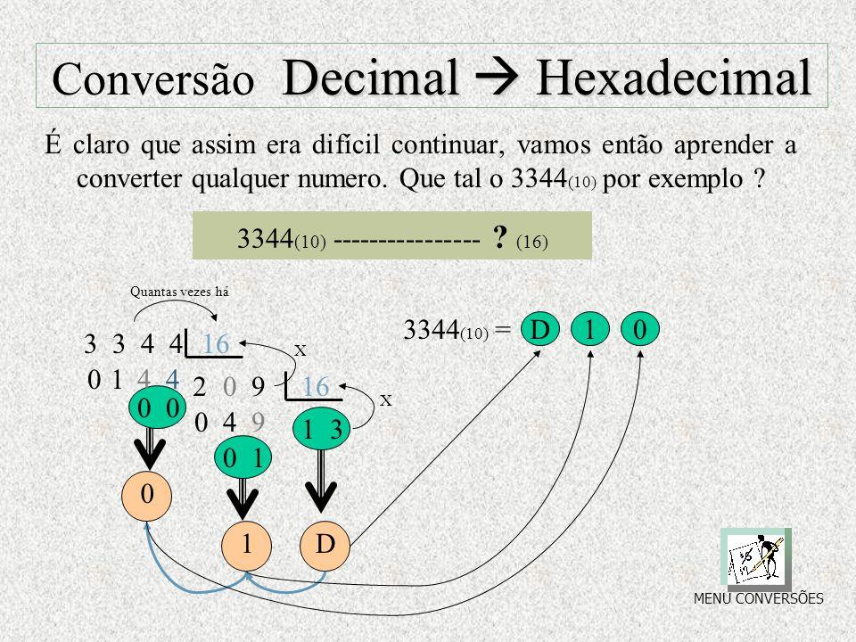 Conversão Decimal  Hexadecimal