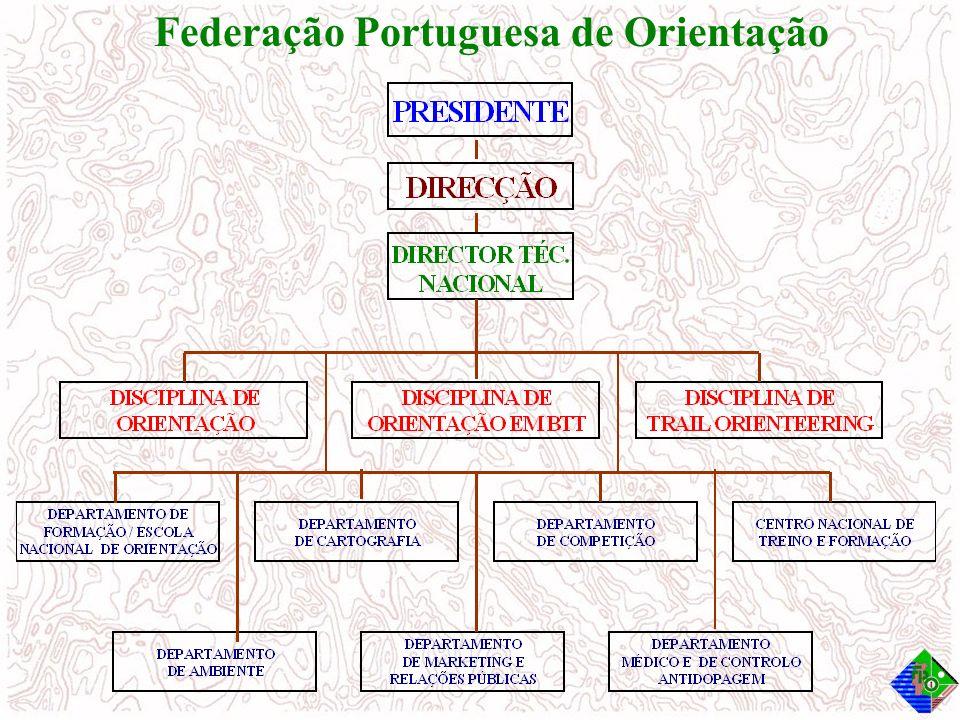 Federação Portuguesa de Orientação