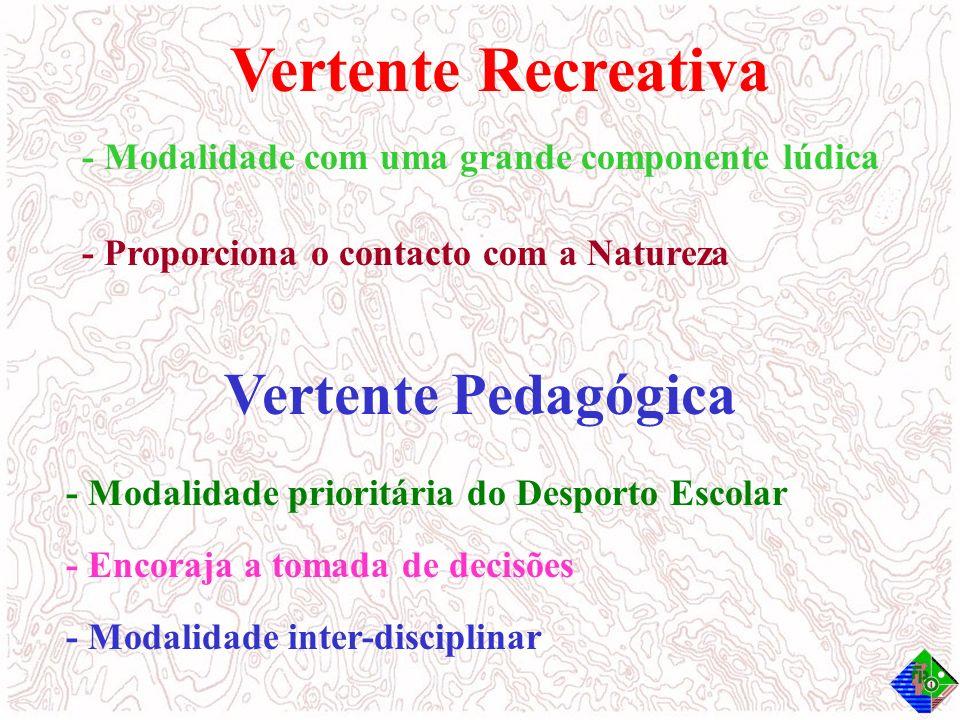 Vertente Recreativa Vertente Pedagógica