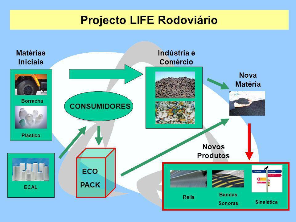 Projecto LIFE Rodoviário