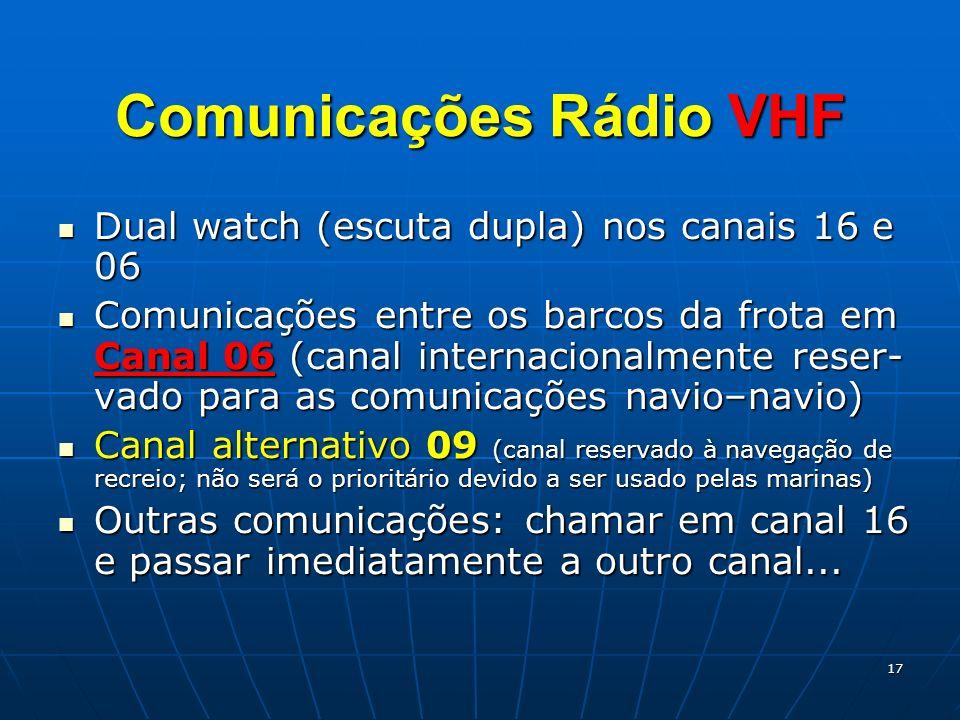 Comunicações Rádio VHF