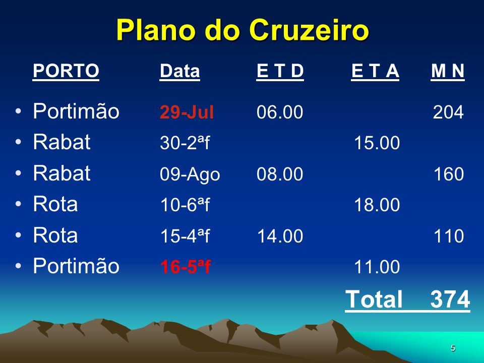Plano do Cruzeiro PORTO Data E T D E T A M N Portimão 29-Jul 06.00 204