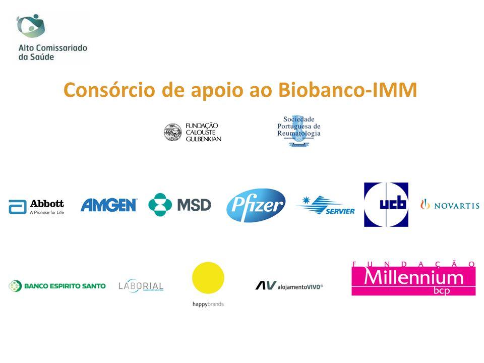 Consórcio de apoio ao Biobanco-IMM