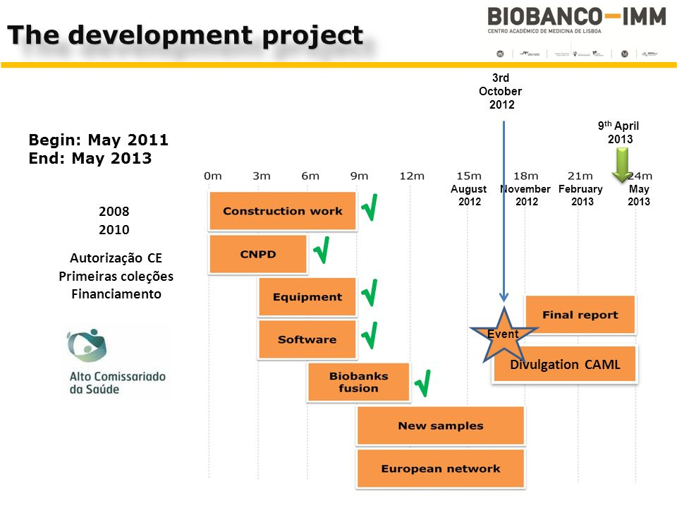      The development project Begin: May 2011 End: May 2013 2008