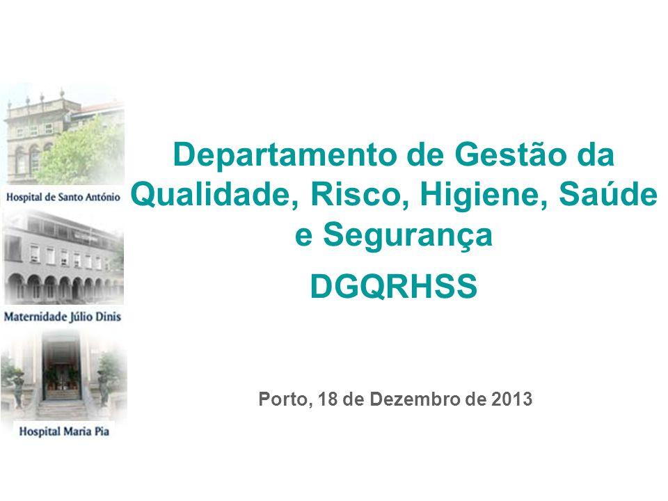 Departamento de Gestão da Qualidade, Risco, Higiene, Saúde e Segurança