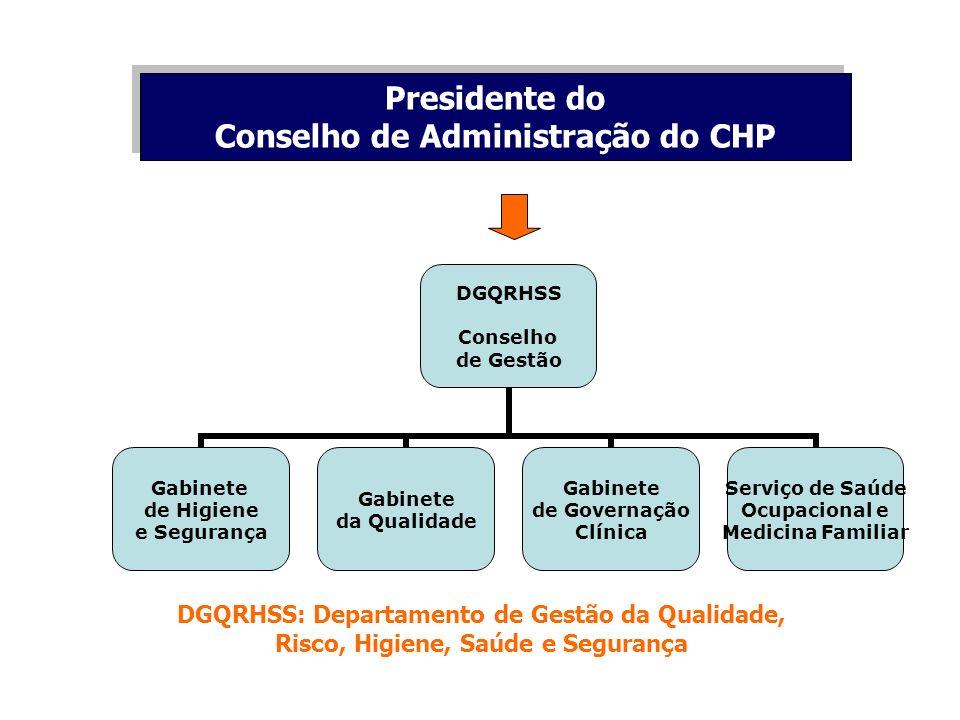 Presidente do Conselho de Administração do CHP